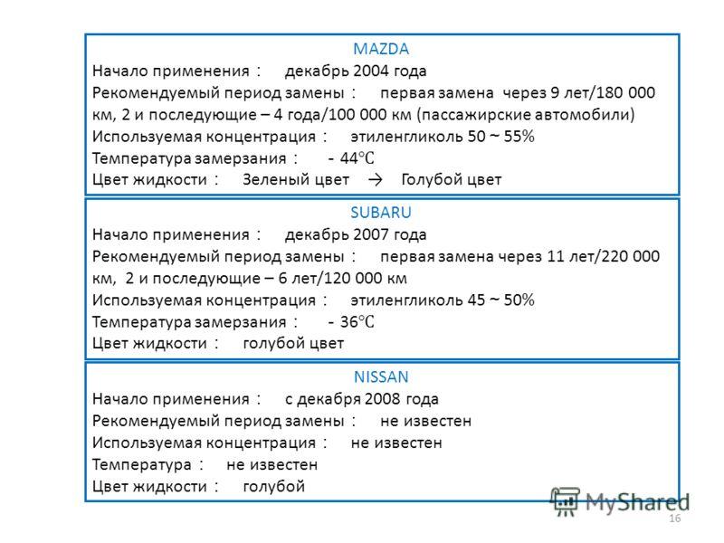 MAZDA Начало применения декабрь 2004 года Рекомендуемый период замены первая замена через 9 лет/180 000 км, 2 и последующие – 4 года/100 000 км (пассажирские автомобили) Используемая концентрация этиленгликоль 50 55% Температура замерзания 44 Цвет жи