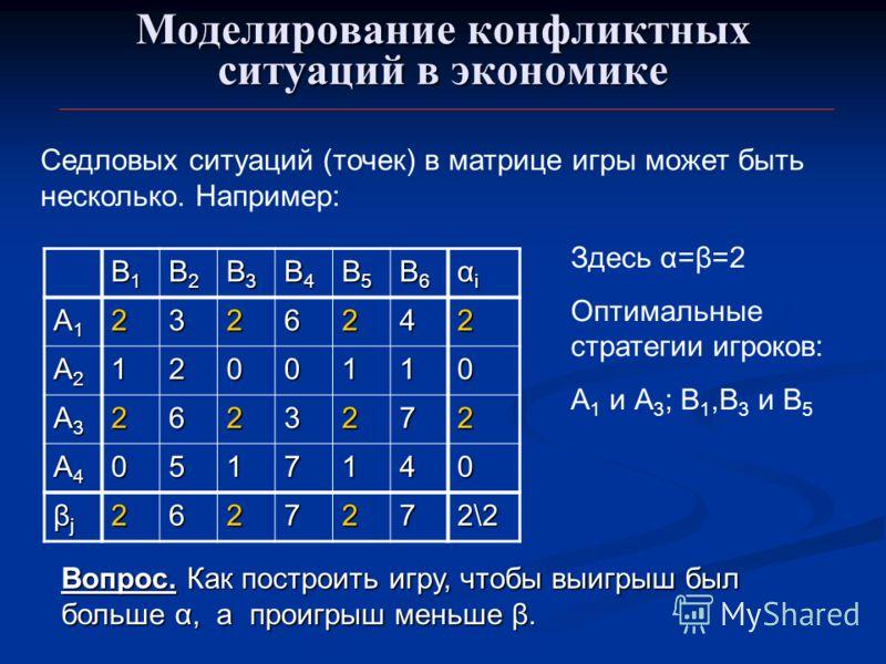 Моделирование конфликтных ситуаций в экономике Вопрос. Как построить игру, чтобы выигрыш был больше α, а проигрыш меньше β. Седловых ситуаций (точек) в матрице игры может быть несколько. Например: B1B1B1B1 B2B2B2B2 B3B3B3B3 B4B4B4B4 B5B5B5B5 B6B6B6B6