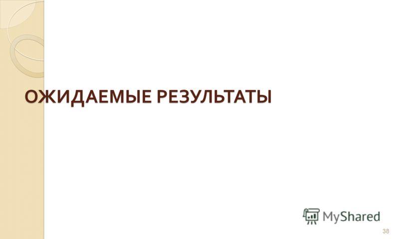 ОЖИДАЕМЫЕ РЕЗУЛЬТАТЫ 38