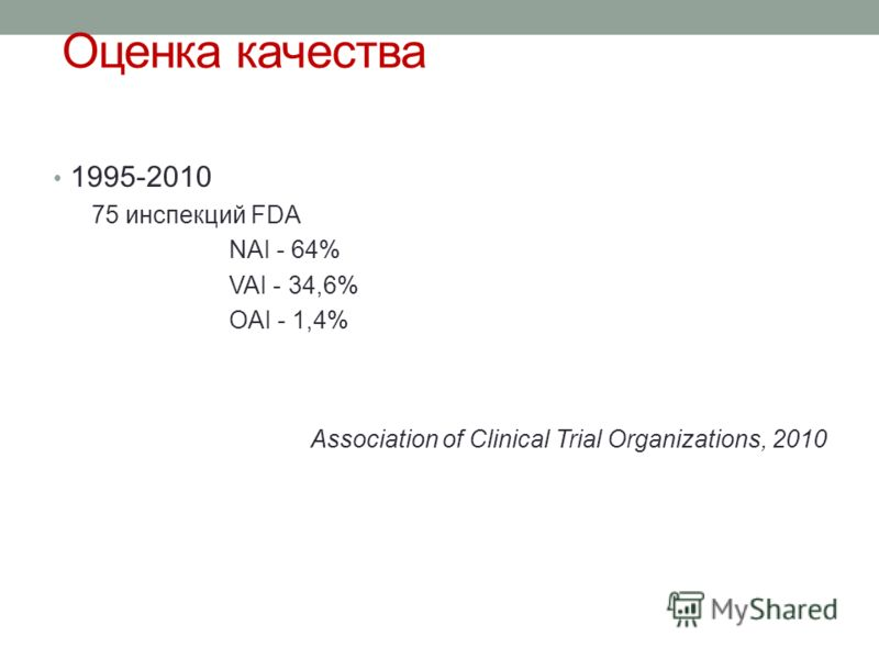 Оценка качества 1995-2010 75 инспекций FDA NAI - 64% VAI - 34,6% OAI - 1,4% Association of Clinical Trial Organizations, 2010