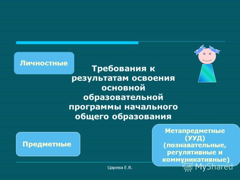 Царева Е.В. Требования к результатам освоения основной образовательной программы начального общего образования Личностные Метапредметные (УУД) (познавательные, регулятивные и коммуникативные) Предметные