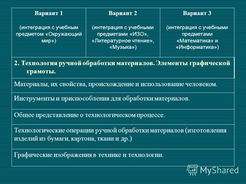 Вариант 1 (интеграция с учебным предметом «Окружающий мир») Вариант 2 (интеграция с учебными предметами «ИЗО», «Литературное чтение», «Музыка») Вариант 3 (интеграция с учебными предметами «Математика» и «Информатика») 2. Технология ручной обработки м