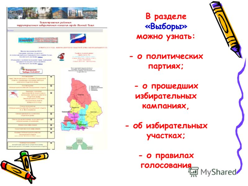 В разделе «Выборы» можно узнать: - о политических партиях; - о прошедших избирательных кампаниях, - об избирательных участках; - о правилах голосования