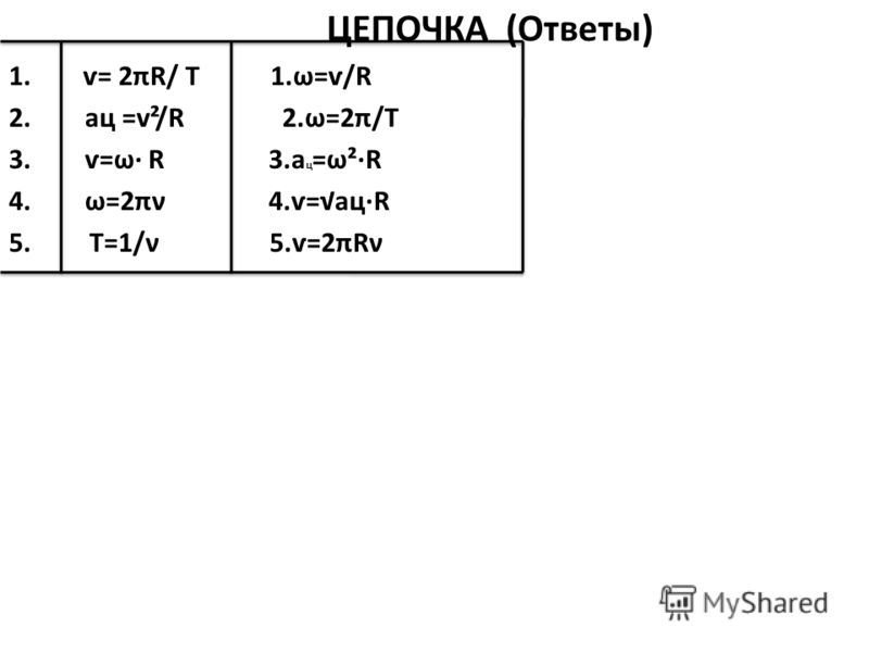 ЦЕПОЧКА (Ответы) 1. ѵ= 2πR/ T 1.ω=ѵ/R 2. ац =v²/R 2.ω=2π/T 3. ѵ=ω· R 3.a ц =ω²·R 4. ω=2πν 4.ѵ=ац·R 5. T=1/ν 5.ѵ=2πRν