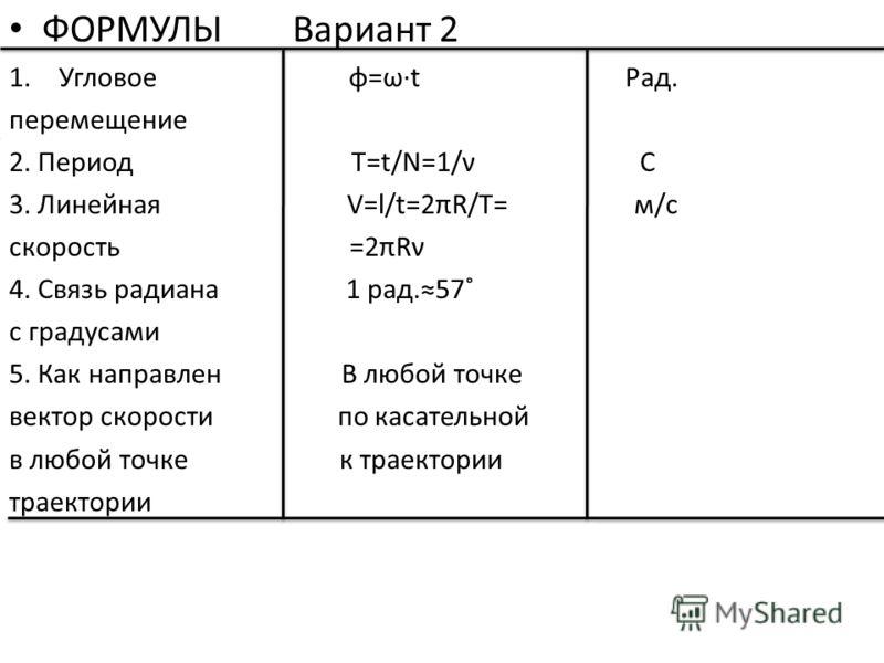 ФОРМУЛЫ Вариант 2 1.Угловое φ=ωt Рад. перемещение 2. Период T=t/N=1/ν С 3. Линейная V=l/t=2πR/T= м/с скорость =2πRν 4. Связь радиана 1 рад.57˚ с градусами 5. Как направлен В любой точке вектор скорости по касательной в любой точке к траектории траект