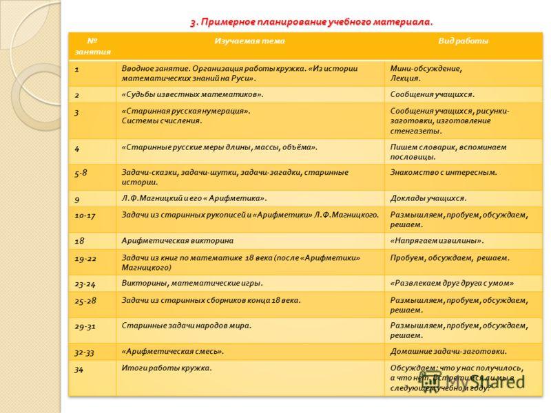 3. Примерное планирование учебного материала.