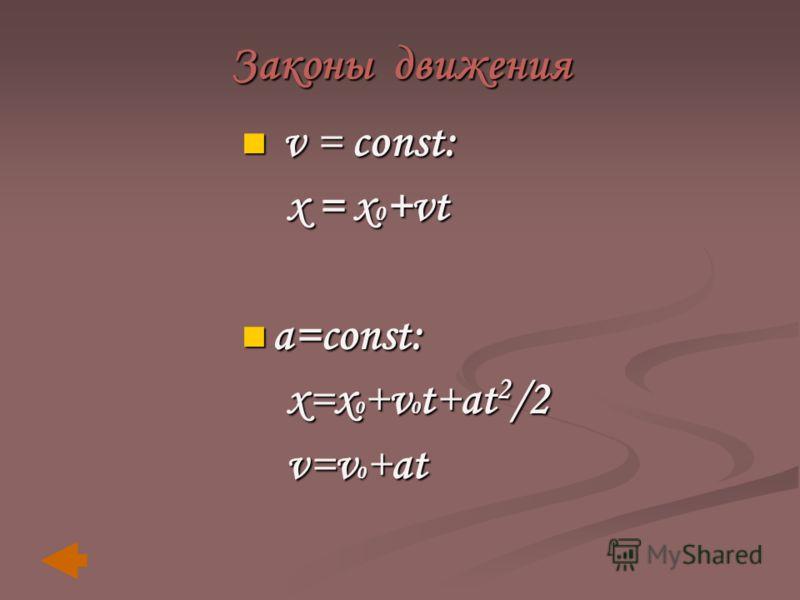 Законы движения v = const: v = const: x = x 0 +vt x = x 0 +vt a=const: a=const: x=x 0 +v 0 t+at 2 /2 x=x 0 +v 0 t+at 2 /2 v=v 0 +at v=v 0 +at