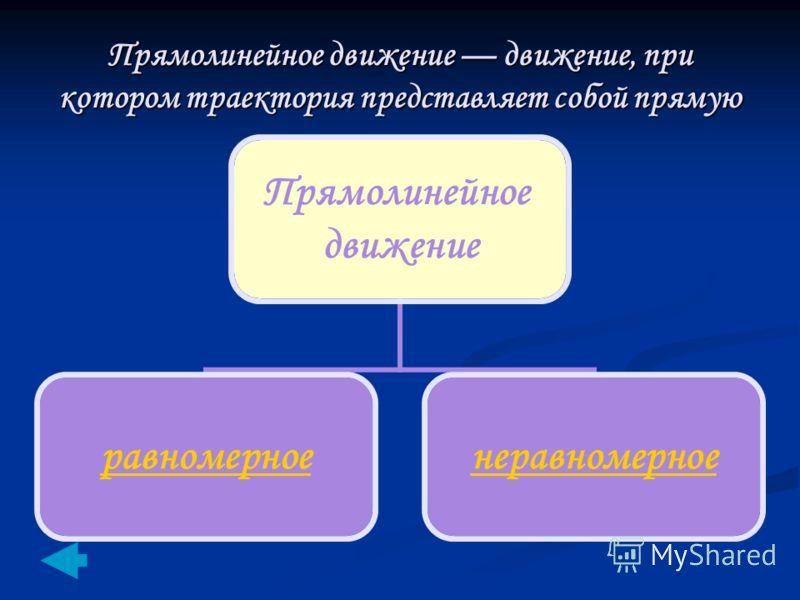 Прямолинейное движение движение, при котором траектория представляет собой прямую Прямолинейное движение равномерноенеравномерное