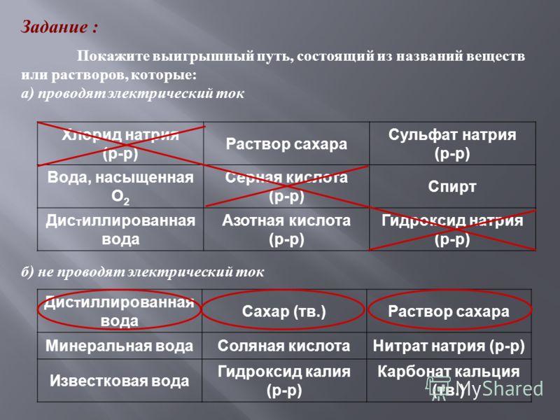 Использование презентаций при проверке знаний