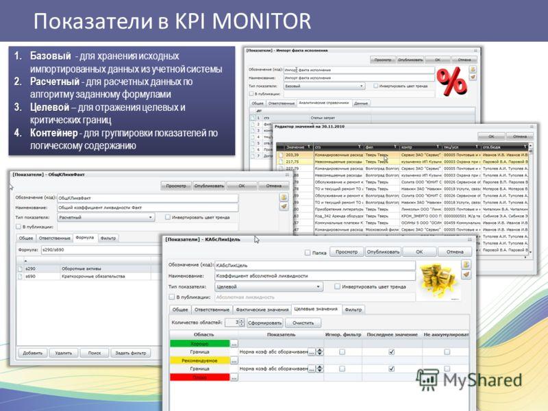 Показатели в KPI MONITOR 1. Базовый 1. Базовый - для хранения исходных импортированных данных из учетной системы 2. Расчетный 2. Расчетный - для расчетных данных по алгоритму заданному формулами 3. Целевой 3. Целевой – для отражения целевых и критиче