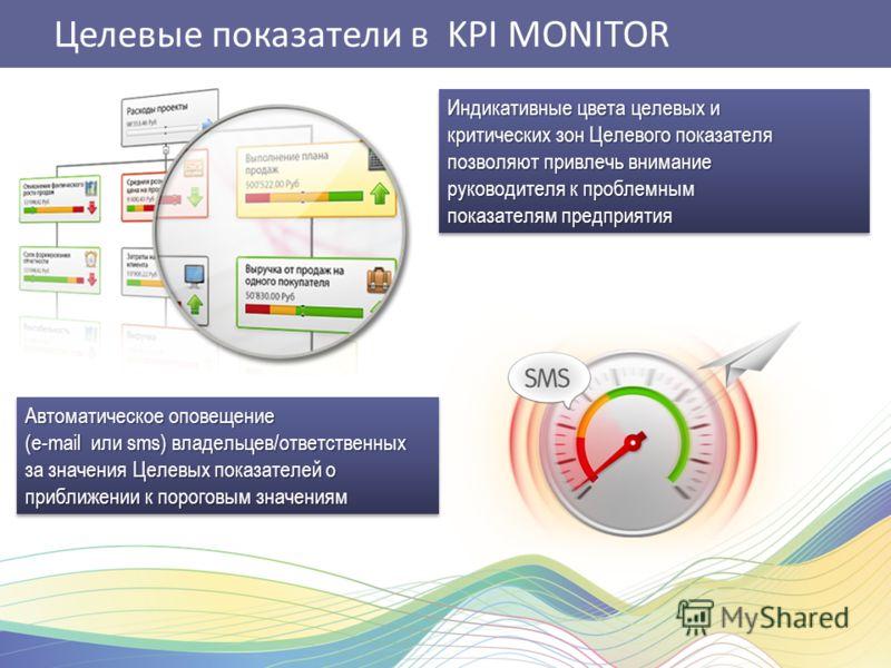Целевые показатели в KPI MONITOR Индикативные цвета целевых и критических зон Целевого показателя позволяют привлечь внимание руководителя к проблемным показателям предприятия Индикативные цвета целевых и критических зон Целевого показателя позволяют