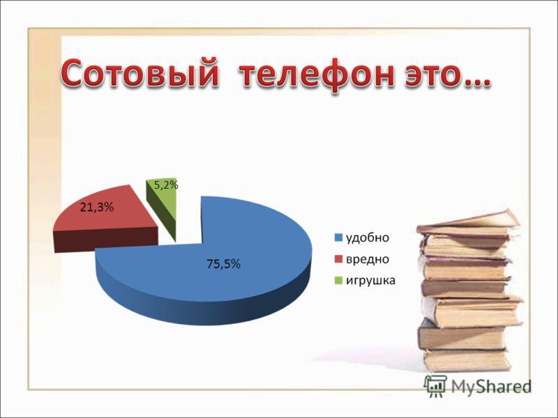 21,3% 5,2% 75,5%