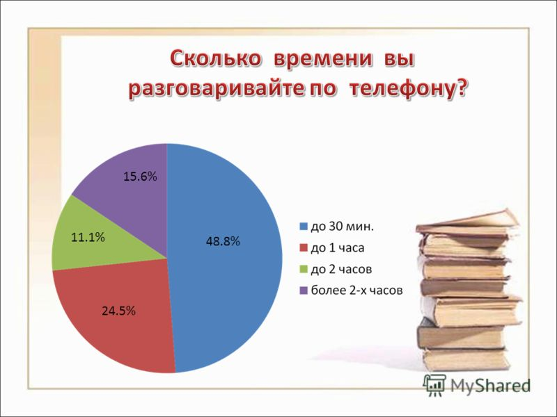 48.8% 24.5% 11.1% 15.6%