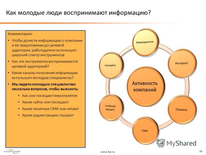 www.fut.ru 36 Как молодые люди воспринимают информацию? Комментарии: Чтобы донести информацию о компании и ее предложении до целевой аудитории, работодатели используют широкий спектр инструментов Как эти инструменты воспринимаются целевой аудиторией?