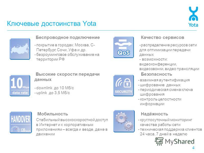 Ключевые достоинства Yota 4 Беспроводное подключение -покрытие в городах: Москва, С- Петербург, Сочи, Уфа и др. -безроуминговое обслуживание на территории РФ Высокие скорости передачи данных -downlink до 10 Мб/с -uplink до 3,5 Мб/с Мобильность Стабил