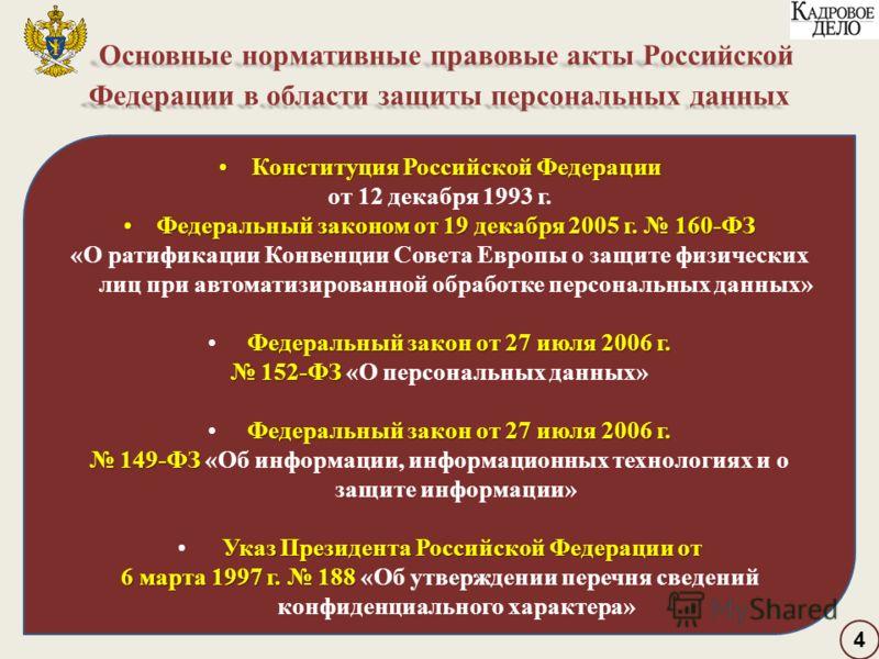 Основные нормативные правовые акты Российской Федерации в области защиты персональных данных Основные нормативные правовые акты Российской Федерации в области защиты персональных данных Конституция Российской ФедерацииКонституция Российской Федерации