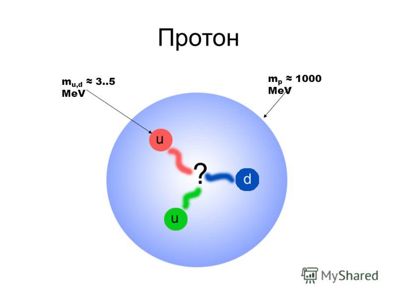 Протон m p 1000 MeV m u,d 3..5 MeV