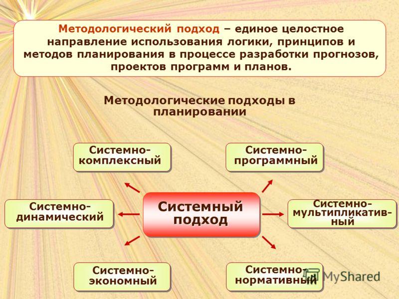Системный подход Методологические подходы в планировании Методологический подход – единое целостное направление использования логики, принципов и методов планирования в процессе разработки прогнозов, проектов программ и планов. Системно- комплексный