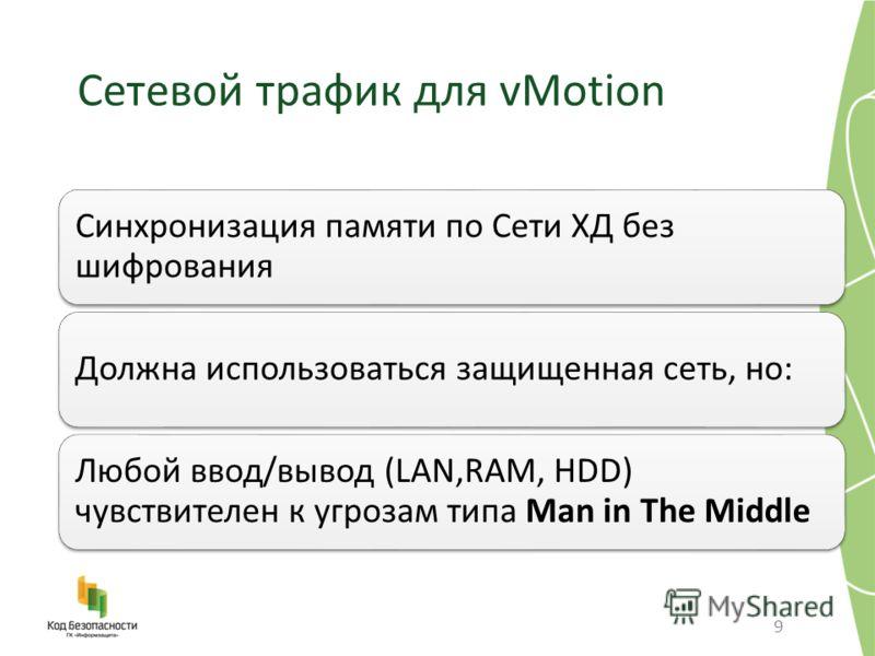 Сетевой трафик для vMotion 9 Синхронизация памяти по Сети ХД без шифрования Должна использоваться защищенная сеть, но: Любой ввод/вывод (LAN,RAM, HDD) чувствителен к угрозам типа Man in The Middle