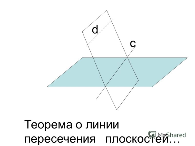 d c Теорема о линии пересечения плоскостей…