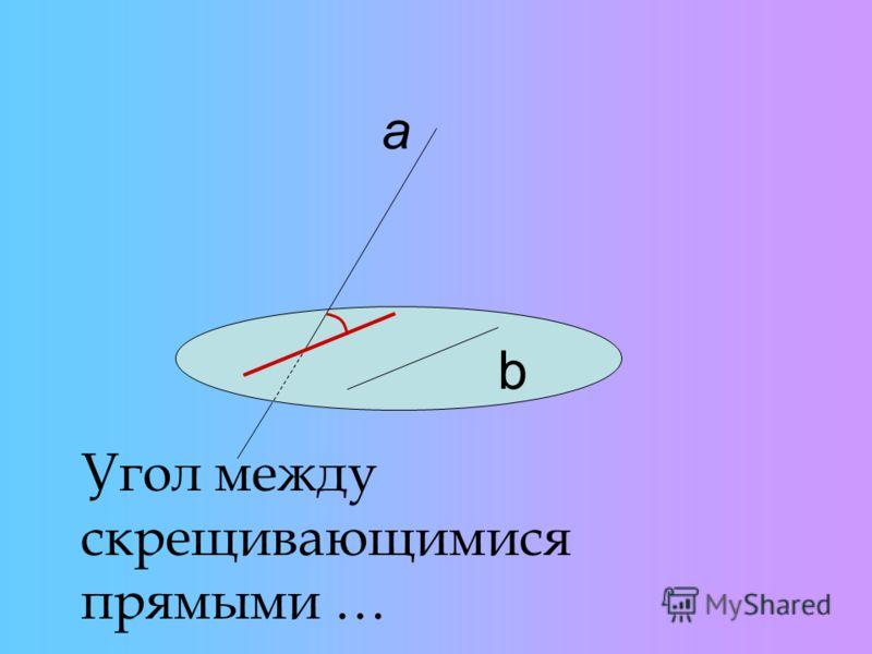 Угол между скрещивающимися прямыми … a b