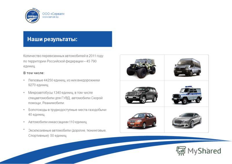 Количество перевезенных автомобилей в 2011 году по территории Российской федерации – 45 790 единиц. В том числе: Легковые 44250 единиц, из них внедорожники 9270 единиц. Микроавтобусы 1340 единиц, в том числе спецавтомобили для ГУВД, автомобили Скорой