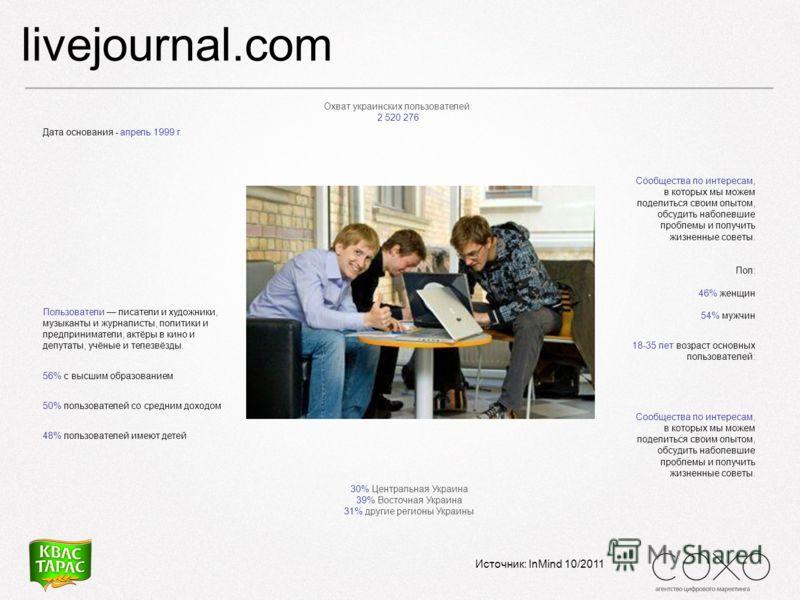 livejournal.com Источник: InMind 10/2011 Охват украинских пользователей: 2 520 276 Сообщества по интересам, в которых мы можем поделиться своим опытом, обсудить наболевшие проблемы и получить жизненные советы. Пол: 46% женщин 54% мужчин 18-35 лет воз