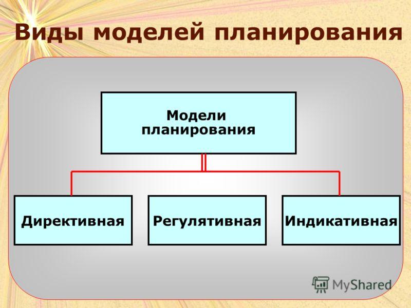 Модели планирования ДирективнаяРегулятивнаяИндикативная Виды моделей планирования