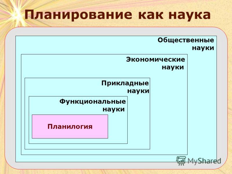 Общественные науки Экономические науки Прикладные науки Функциональные науки Планилогия Планирование как наука