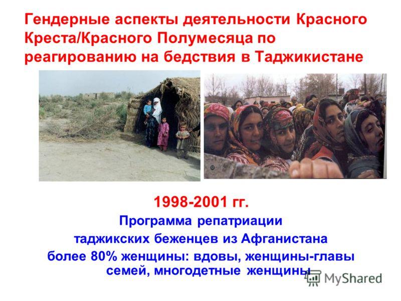 Гендерные аспекты деятельности Красного Креста/Красного Полумесяца по реагированию на бедствия в Таджикистане 1998-2001 гг. Программа репатриации таджикских беженцев из Афганистана более 80% женщины: вдовы, женщины-главы семей, многодетные женщины