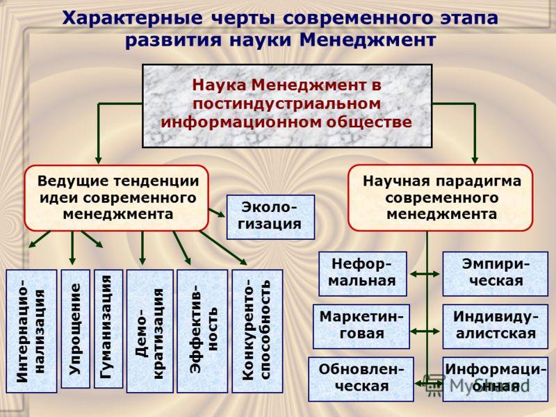 Характерные черты современного этапа развития науки Менеджмент Наука Менеджмент в постиндустриальном информационном обществе Ведущие тенденции идеи современного менеджмента Научная парадигма современного менеджмента Интернацио- нализация Гуманизация