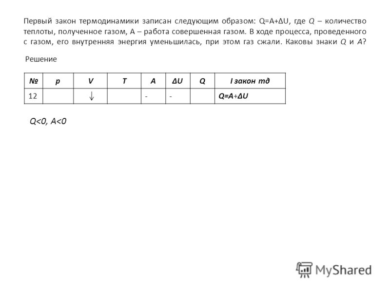 Первый закон термодинамики записан следующим образом: Q=A+ΔU, где Q – количество теплоты, полученное газом, А – работа совершенная газом. В ходе процесса, проведенного с газом, его внутренняя энергия уменьшилась, при этом газ сжали. Каковы знаки Q и