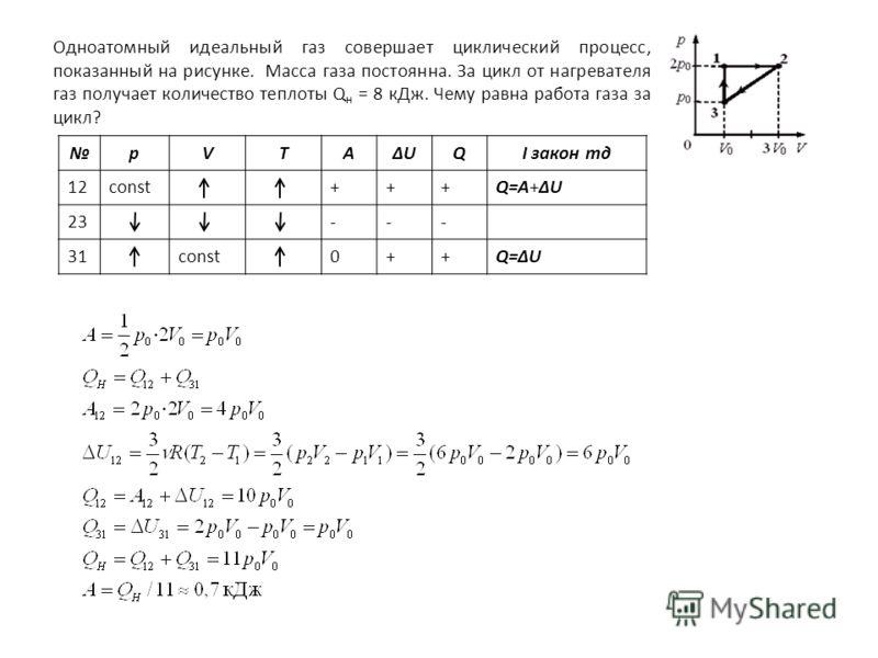 Одноатомный идеальный газ совершает циклический процесс, показанный на рисунке. Масса газа постоянна. За цикл от нагревателя газ получает количество теплоты Q н = 8 кДж. Чему равна работа газа за цикл? pVTAUQI закон тд 12const+++Q=A+U 23--- 31const0+