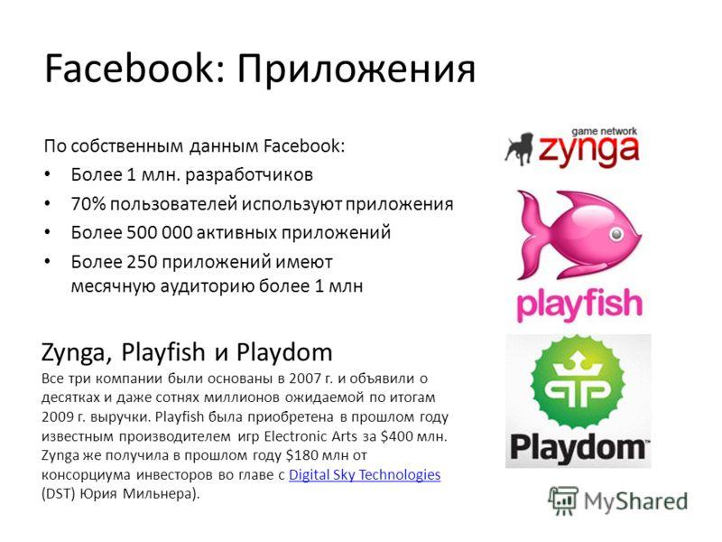 Facebook: Приложения По собственным данным Facebook: Более 1 млн. разработчиков 70% пользователей используют приложения Более 500 000 активных приложений Более 250 приложений имеют месячную аудиторию более 1 млн Zynga, Playfish и Playdom Все три комп