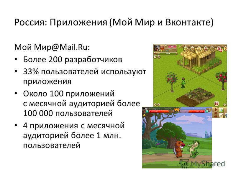 Россия: Приложения (Мой Мир и Вконтакте) Мой Мир@Mail.Ru: Более 200 разработчиков 33% пользователей используют приложения Около 100 приложений с месячной аудиторией более 100 000 пользователей 4 приложения с месячной аудиторией более 1 млн. пользоват