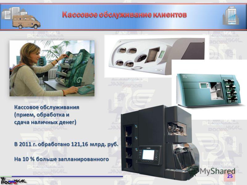 25 Кассовое обслуживания (прием, обработка и сдача наличных денег) В 2011 г. обработано 121,16 млрд. руб. На 10 % больше запланированного