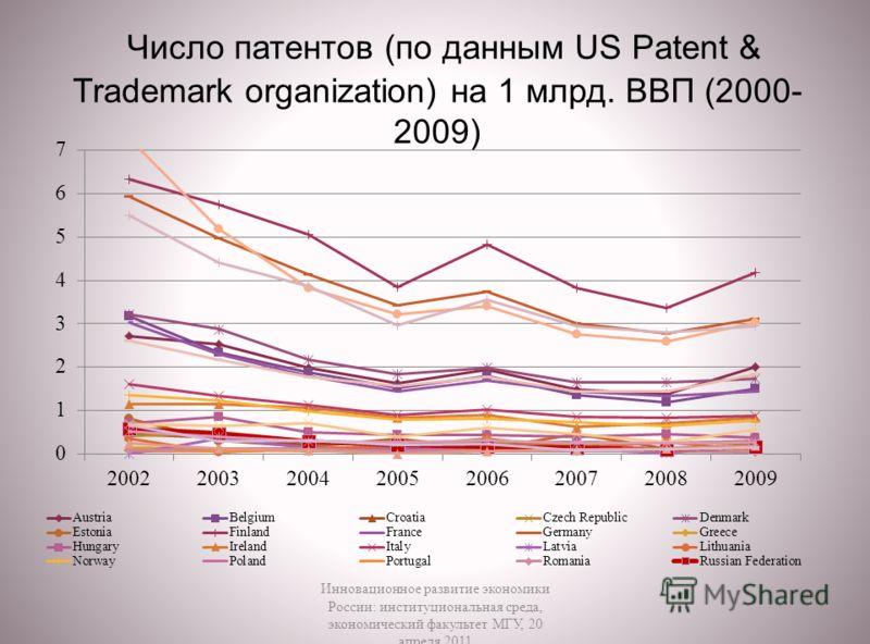 Инновации: доля расходов на R&D в ВВП (2000-2009), Eurostat Инновационное развитие экономики России: институциональная среда, экономический факультет МГУ, 20 апреля 2011