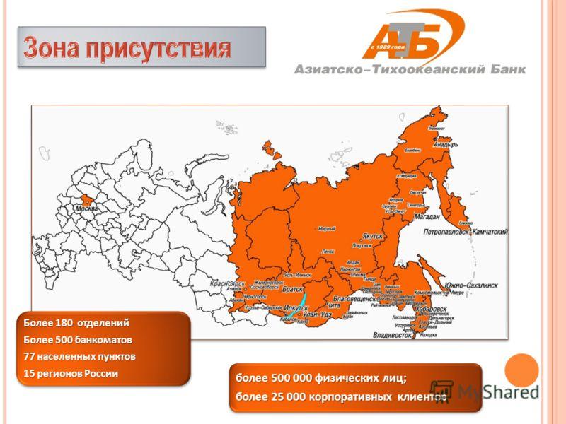 Более 180 отделений Более 500 банкоматов 77 населенных пунктов 15 регионов России более 500 000 физических лиц; более 25 000 корпоративных клиентов