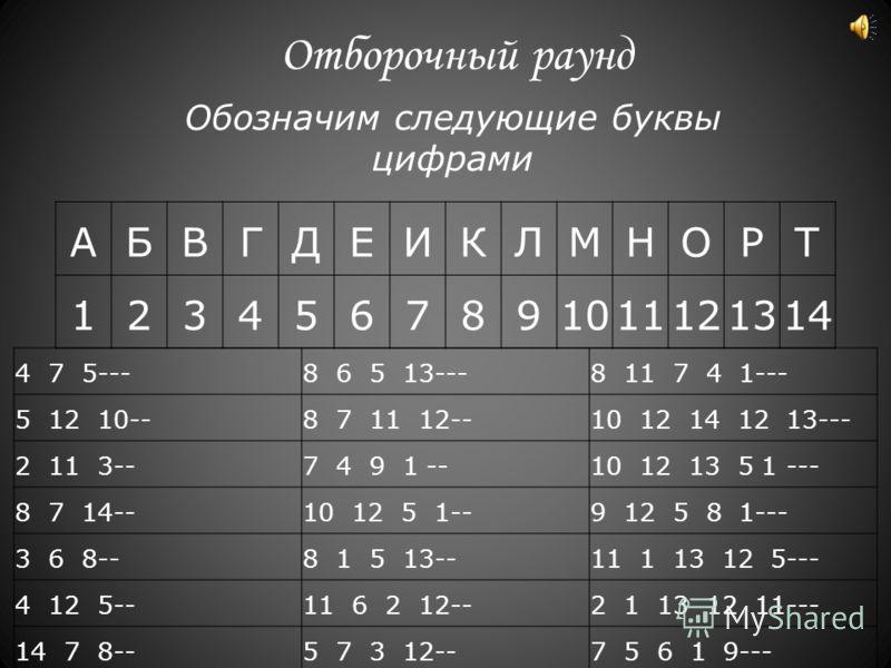 Отборочный раунд АБВГДЕИКЛMНОРТ 1234567891011121314 4 7 5---8 6 5 13---8 11 7 4 1--- 5 12 10--8 7 11 12--10 12 14 12 13--- 2 11 3--7 4 9 1 --10 12 13 5 1 --- 8 7 14--10 12 5 1--9 12 5 8 1--- 3 6 8--8 1 5 13--11 1 13 12 5--- 4 12 5--11 6 2 12--2 1 13