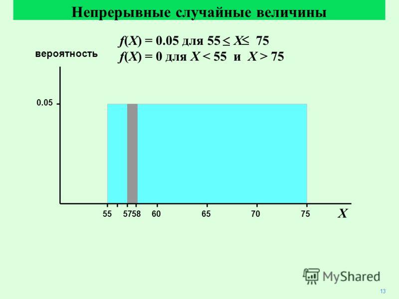 55 607075 X 65 0.05 Непрерывные случайные величины 13 f(X) = 0.05 для 55 X 75 f(X) = 0 для X 75 57 58 вероятность