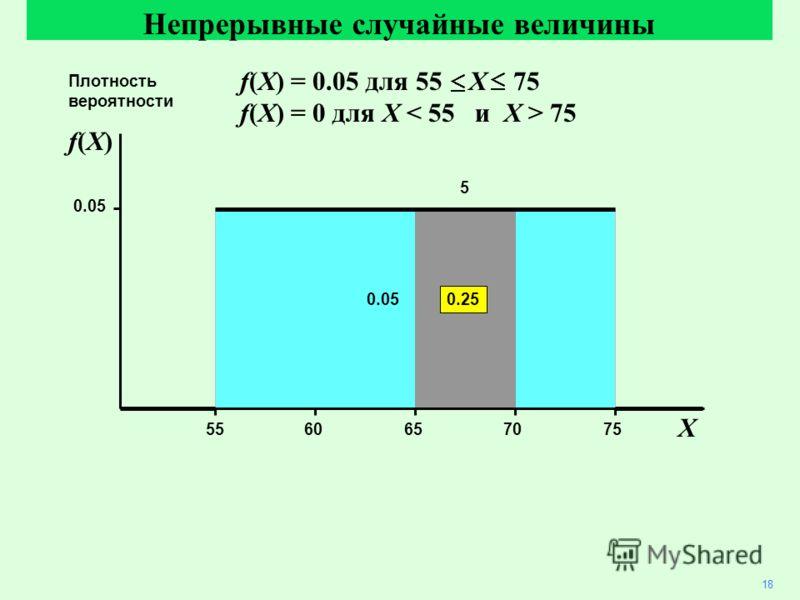 55 607075 X 65 0.05 Непрерывные случайные величины Плотность вероятности f(X)f(X) 0.05 5 0.25 18 f(X) = 0.05 для 55 X 75 f(X) = 0 для X 75