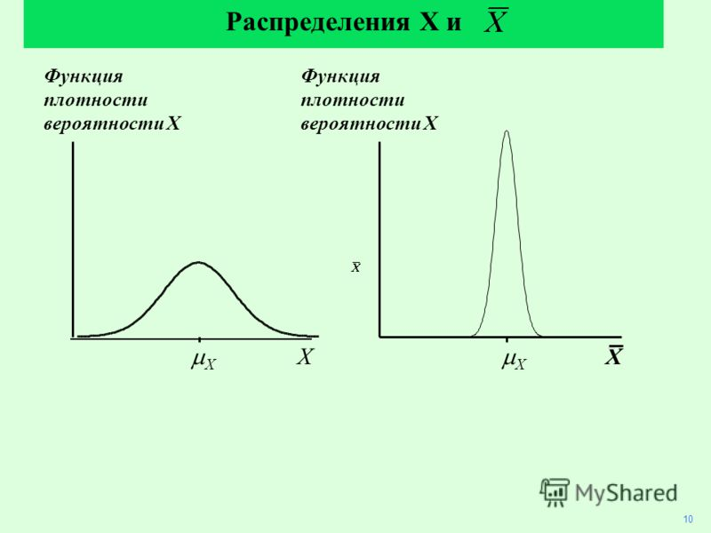10 Распределения Х и X X X X Функция плотности вероятности X