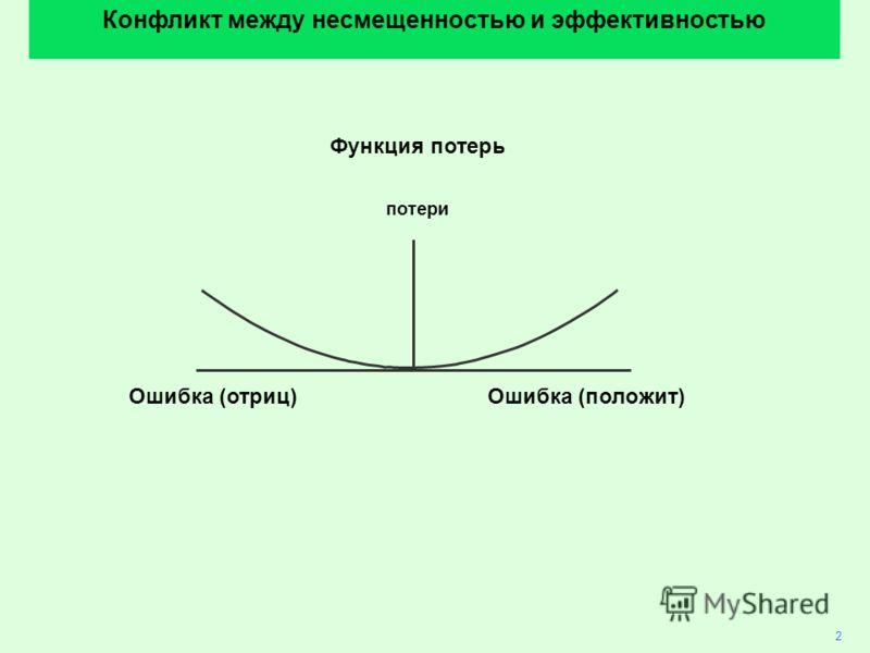 Конфликт между несмещенностью и эффективностью 2 Ошибка (положит)Ошибка (отриц) Функция потерь потери