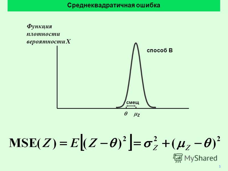 5 Среднеквадратичная ошибка Z смещ способ B Функция плотности вероятности X