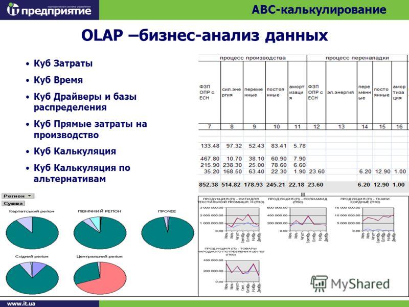 OLAP –бизнес-анализ данных Куб Затраты Куб Время Куб Драйверы и базы распределения Куб Прямые затраты на производство Куб Калькуляция Куб Калькуляция по альтернативам ABC-калькулирование