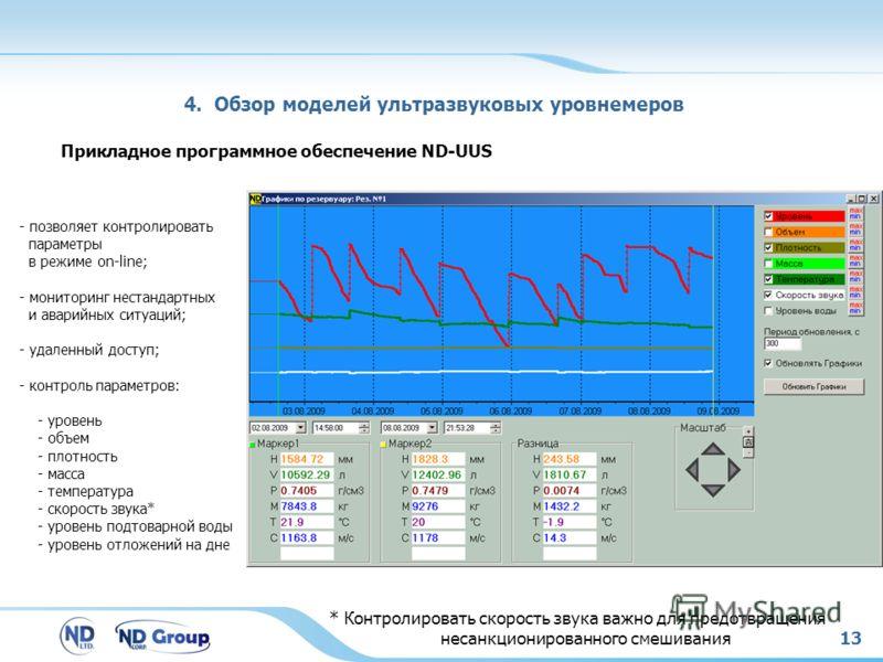 13 - позволяет контролировать параметры в режиме on-line; - мониторинг нестандартных и аварийных ситуаций; - удаленный доступ; - контроль параметров: - уровень - объем - плотность - масса - температура - скорость звука* - уровень подтоварной воды - у