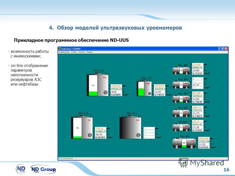 16 - возможность работы с мнемосхемами; - on-line отображение параметров наполненности резервуаров АЗС или нефтебазы 4. Обзор моделей ультразвуковых уровнемеров Прикладное программное обеспечение ND-UUS