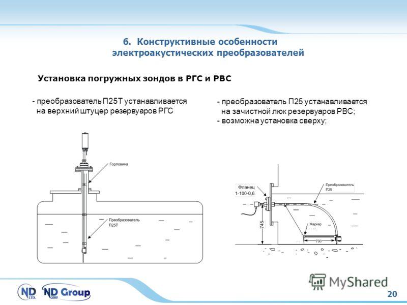 Установка погружных зондов в РГС и РВС 20 6. Конструктивные особенности электроакустических преобразователей - преобразователь П25Т устанавливается на верхний штуцер резервуаров РГС - преобразователь П25 устанавливается на зачистной люк резервуаров Р