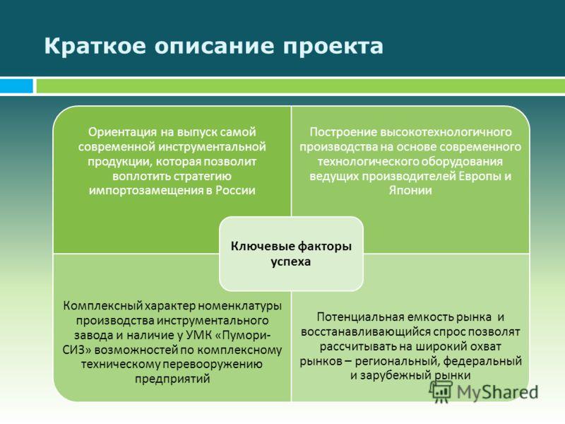 Краткое описание проекта Ориентация на выпуск самой современной инструментальной продукции, которая позволит воплотить стратегию импортозамещения в России Построение высокотехнологичного производства на основе современного технологического оборудован