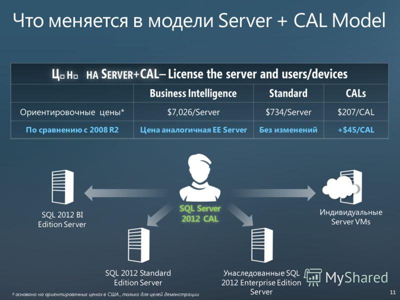 SQL Server 2012 CAL 11